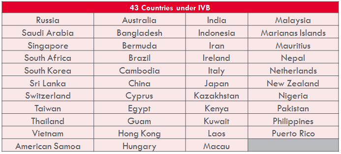 What is International Voice Bundle (IVB)? – Mobile - PNG