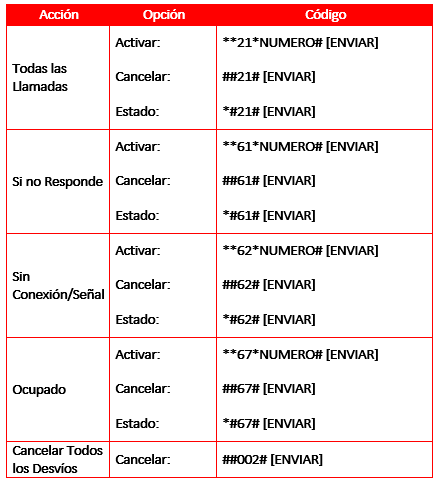 smartphones_como_administrar_llamadas_1.png