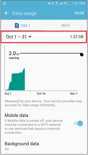 How to Set Data Limits & track Usage on Your Device – Mobile