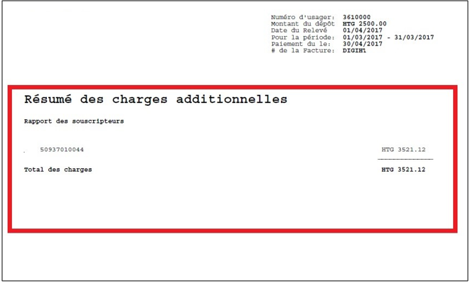 I received my bill and don't understand the charges