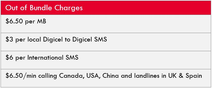Out of Bundle Charges - Quick Pick Plans – Mobile - Jamaica